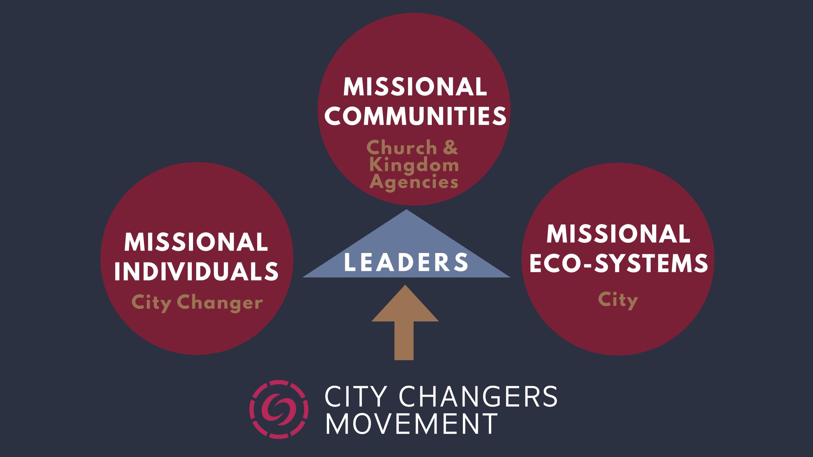 Missional Leaders-13